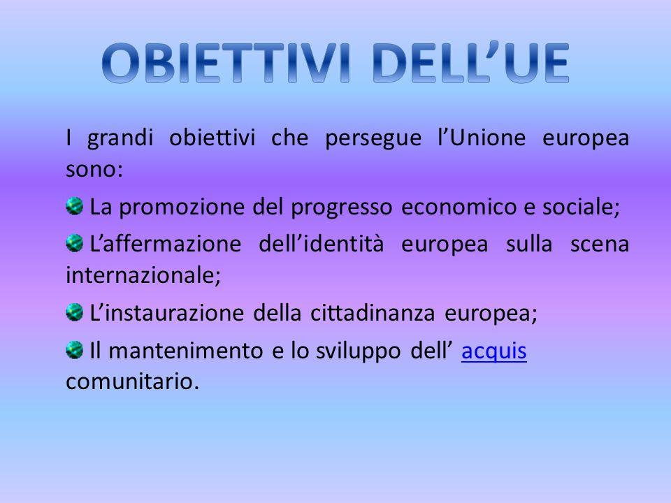 I grandi obiettivi che persegue lUnione europea sono: La promozione del progresso economico e sociale; Laffermazione dellidentità europea sulla scena internazionale; Linstaurazione della cittadinanza europea; Il mantenimento e lo sviluppo dell acquis comunitario.acquis