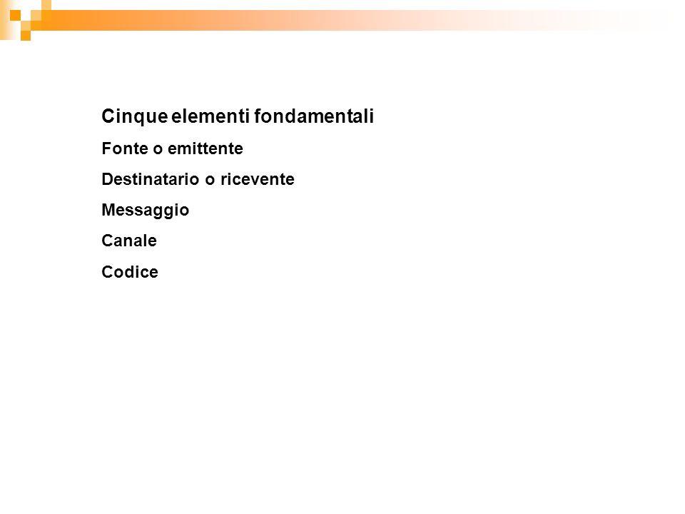Cinque elementi fondamentali Fonte o emittente Destinatario o ricevente Messaggio Canale Codice