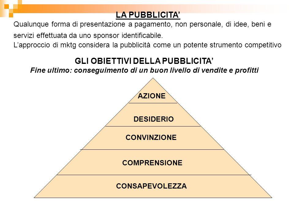 LA PUBBLICITA Qualunque forma di presentazione a pagamento, non personale, di idee, beni e servizi effettuata da uno sponsor identificabile. Lapprocci