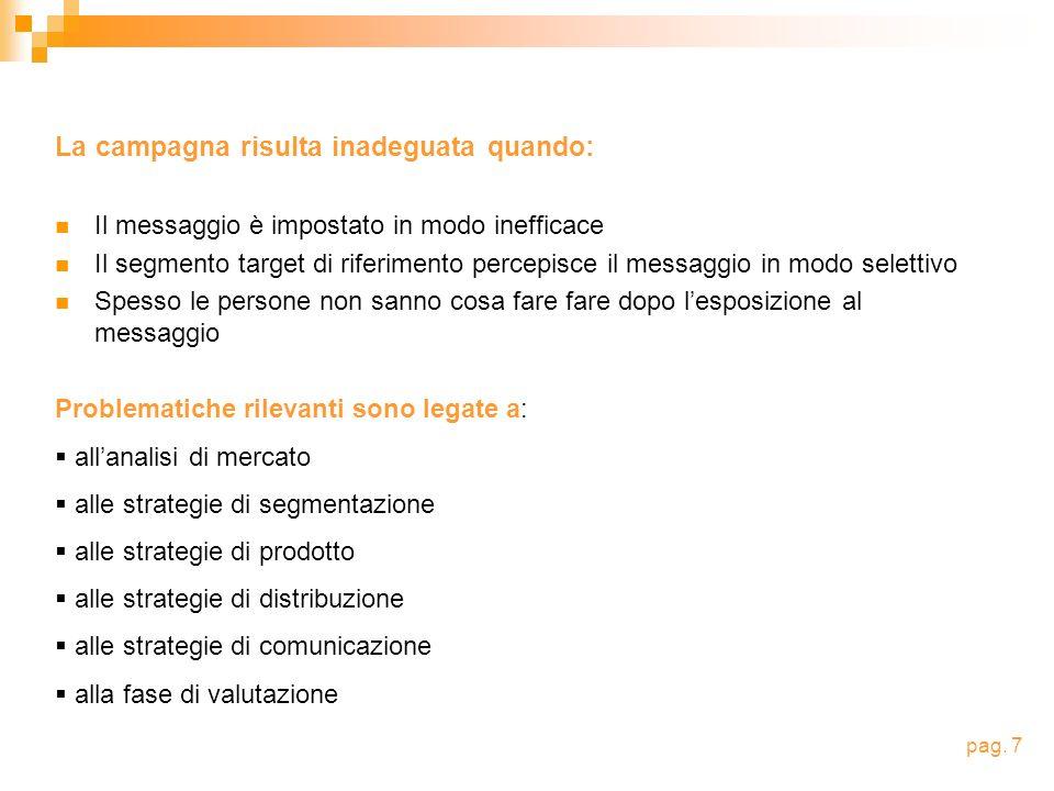 La campagna risulta inadeguata quando: Il messaggio è impostato in modo inefficace Il segmento target di riferimento percepisce il messaggio in modo s