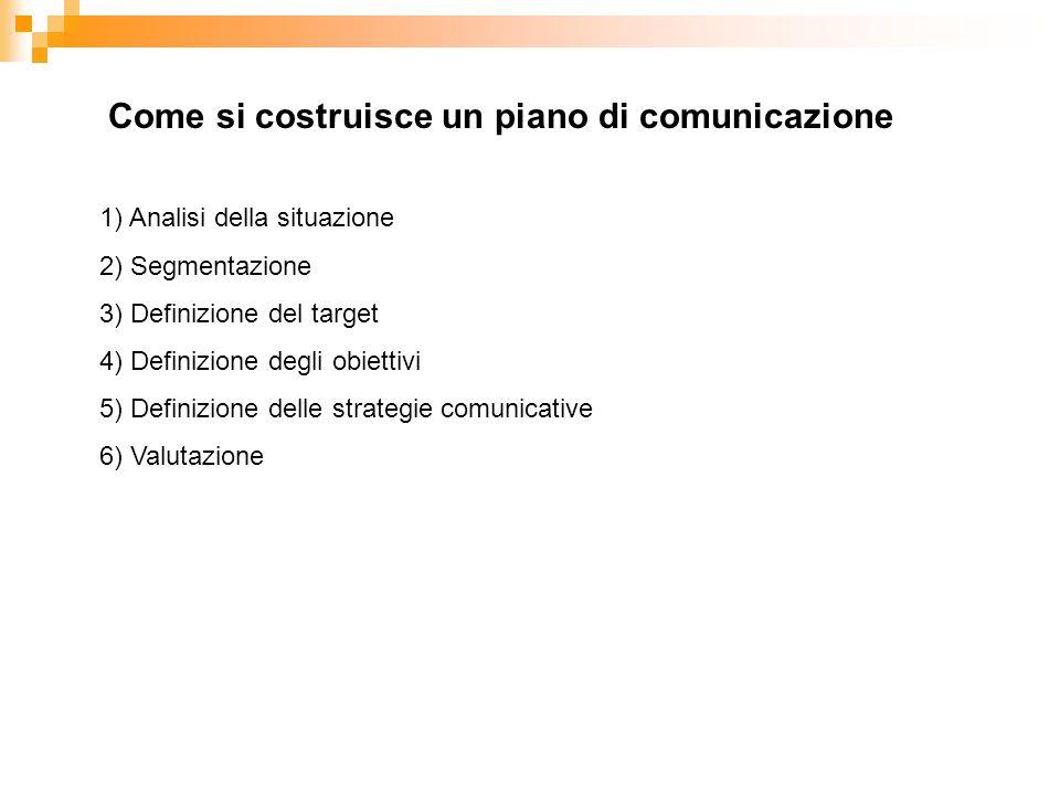 1) Analisi della situazione 2) Segmentazione 3) Definizione del target 4) Definizione degli obiettivi 5) Definizione delle strategie comunicative 6) Valutazione Come si costruisce un piano di comunicazione
