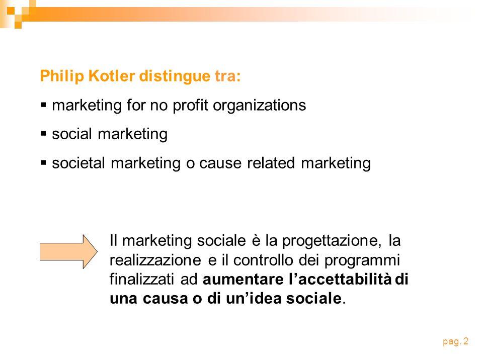 Philip Kotler distingue tra: marketing for no profit organizations social marketing societal marketing o cause related marketing Il marketing sociale è la progettazione, la realizzazione e il controllo dei programmi finalizzati ad aumentare laccettabilità di una causa o di unidea sociale.