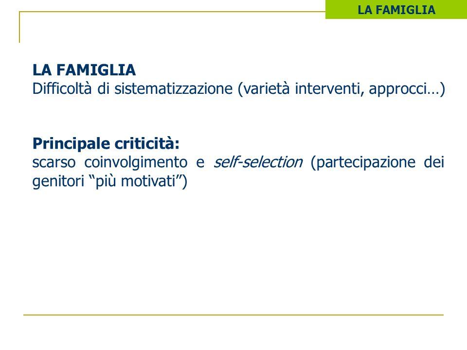 LA FAMIGLIA Difficoltà di sistematizzazione (varietà interventi, approcci…) LA FAMIGLIA Principale criticità: scarso coinvolgimento e self-selection (partecipazione dei genitori più motivati)