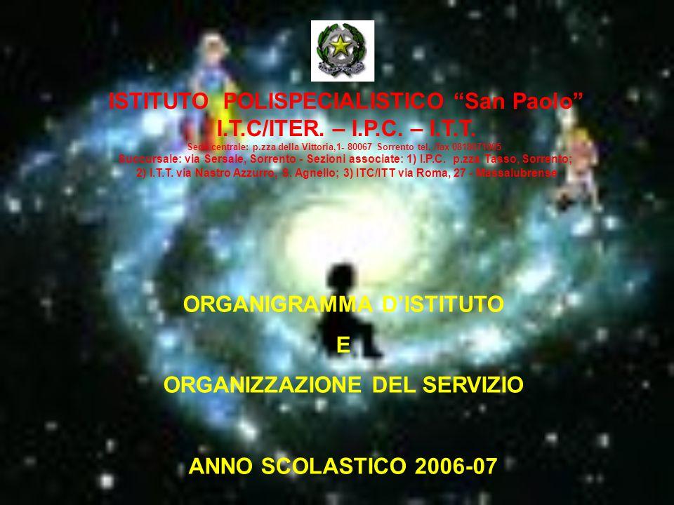 ISTITUTO POLISPECIALISTICO San Paolo I.T.C/ITER.– I.P.C.