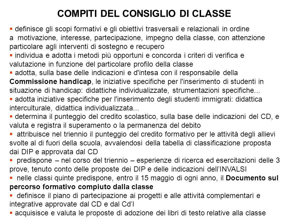 COMPITI DEL CONSIGLIO DI CLASSE Approfondimento