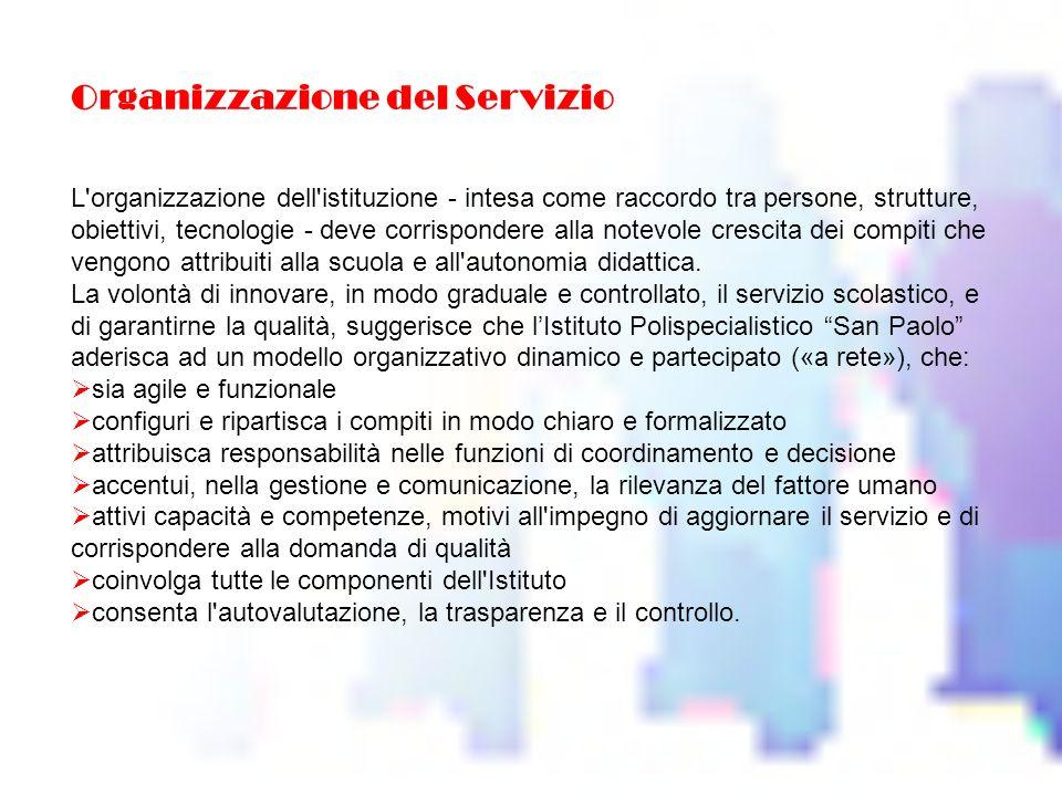 ISTITUTO POLISPECIALISTICO San Paolo I.T.C/ITER. – I.P.C. – I.T.T. Sede centrale: p.zza della Vittoria,1- 80067 Sorrento tel. /fax 0818071005 Succursa