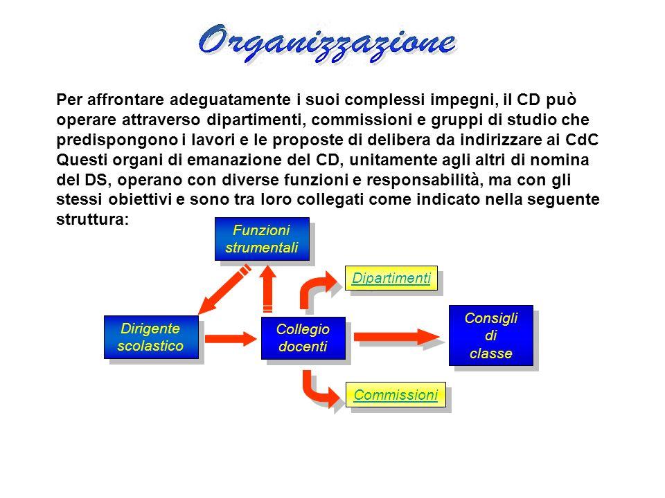 Collegio dei docenti Il CD, oltre alle funzioni di programmazione educativa e didattica, assume l'impegno, nella concreta attuazione dell'autonomia sc