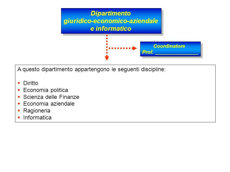 Dipartimento scientifico-matematico Dipartimento scientifico-matematico A questo dipartimento appartengono le seguenti discipline: Matematica Scienza