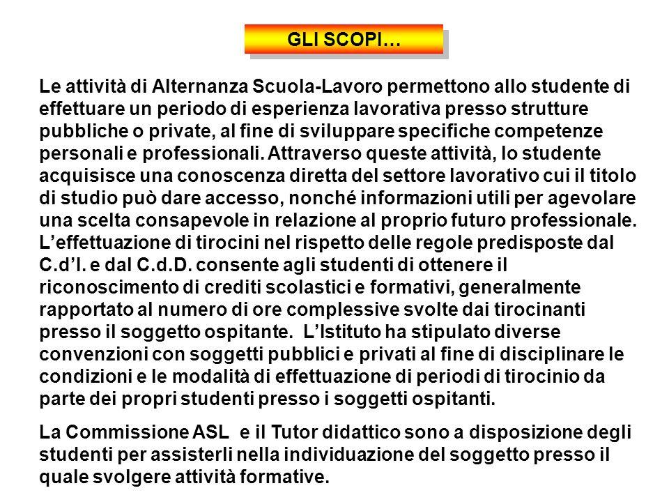 COMMISSIONE ALTERNANZA SCUOLA-LAVORO La Commissione ASL si occupa: nellambito dellIPC nellambito dellIPC delle attività proprie della 3^ Area di Profe