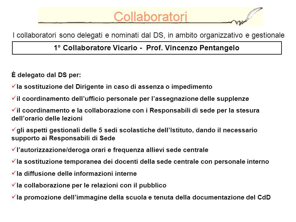 I collaboratori sono delegati e nominati dal DS, in ambito organizzativo e gestionale 1° Collaboratore Vicario - Prof.
