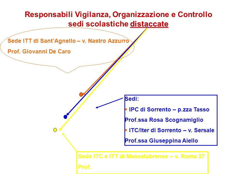 Responsabili Vigilanza, Organizzazione e Controllo distaccate sedi scolastiche distaccate Sede ITT di SantAgnello – v.