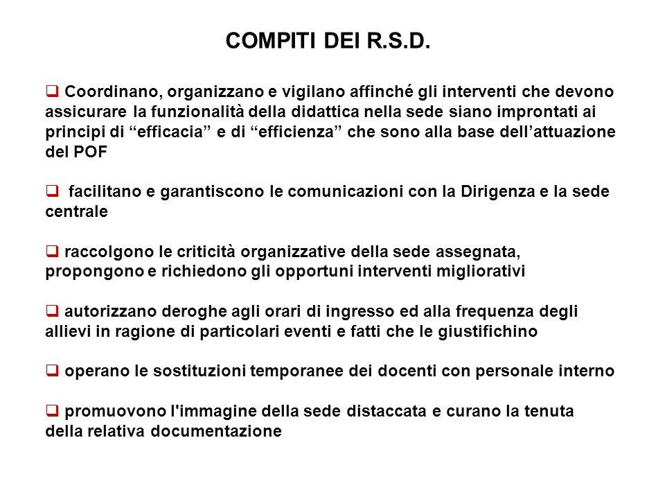 Responsabili Vigilanza, Organizzazione e Controllo distaccate sedi scolastiche distaccate Sede ITT di SantAgnello – v. Nastro Azzurro Prof. Giovanni D