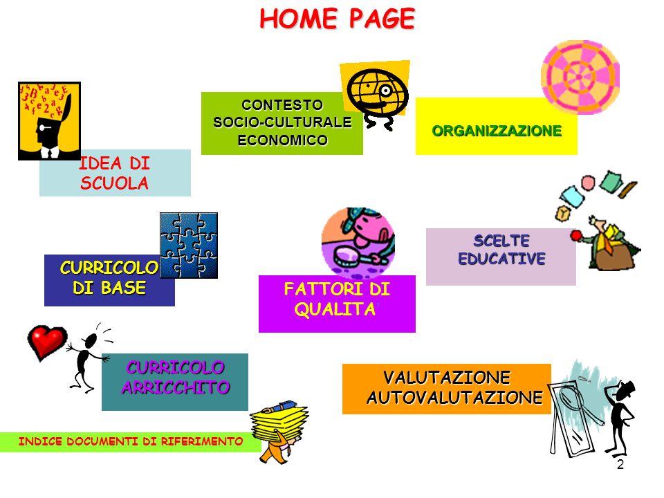 2 IDEA DI SCUOLA CONTESTO SOCIO-CULTURALE ECONOMICO ORGANIZZAZIONE SCELTE EDUCATIVE SCELTE EDUCATIVE VALUTAZIONE AUTOVALUTAZIONE AUTOVALUTAZIONE CURRI