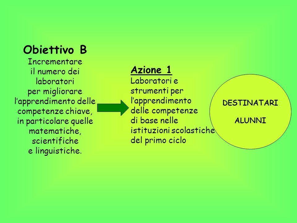 Obiettivo B Incrementare il numero dei laboratori per migliorare lapprendimento delle competenze chiave, in particolare quelle matematiche, scientific