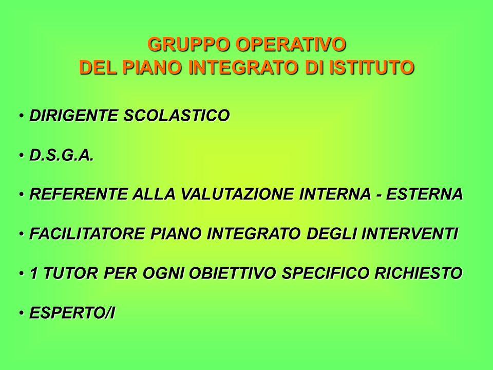 GRUPPO OPERATIVO DEL PIANO INTEGRATO DI ISTITUTO DIRIGENTE SCOLASTICO D.S.G.A. D.S.G.A. REFERENTE ALLA VALUTAZIONE INTERNA - ESTERNA REFERENTE ALLA VA