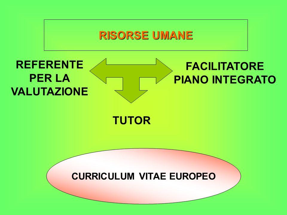 RISORSE UMANE REFERENTE PER LA VALUTAZIONE FACILITATORE PIANO INTEGRATO TUTOR CURRICULUM VITAE EUROPEO