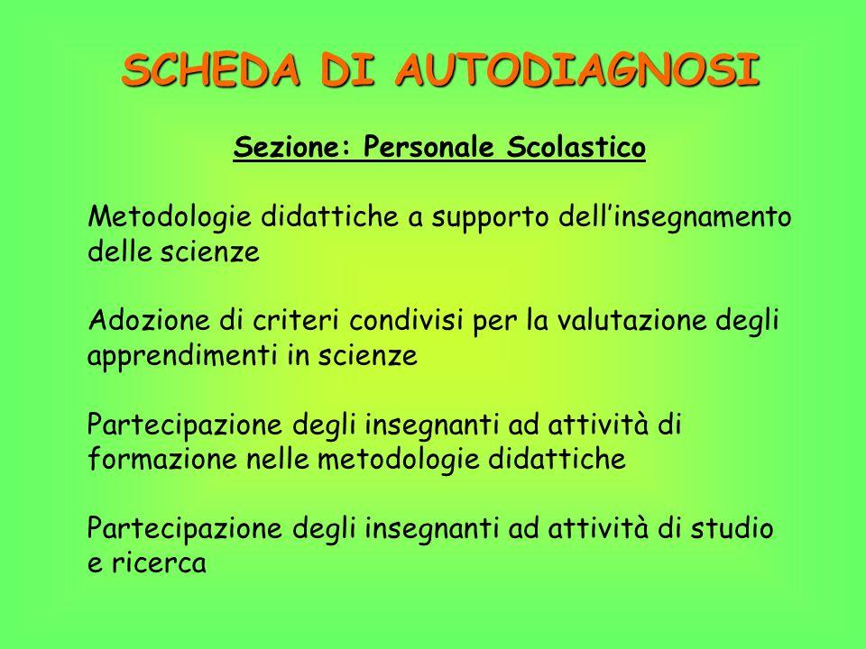 SCHEDA DI AUTODIAGNOSI Sezione: Personale Scolastico Metodologie didattiche a supporto dellinsegnamento delle scienze Adozione di criteri condivisi pe