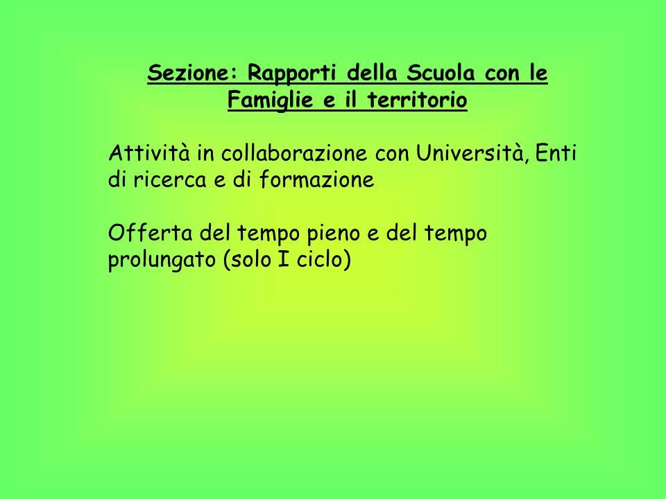 Sezione: Rapporti della Scuola con le Famiglie e il territorio Attività in collaborazione con Università, Enti di ricerca e di formazione Offerta del