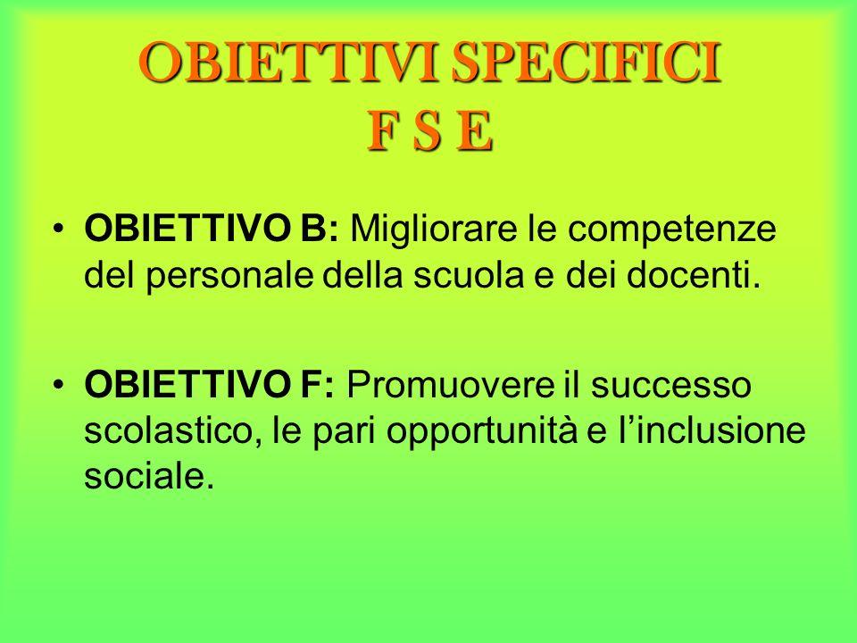 OBIETTIVI SPECIFICI F S E OBIETTIVO B: Migliorare le competenze del personale della scuola e dei docenti. OBIETTIVO F: Promuovere il successo scolasti
