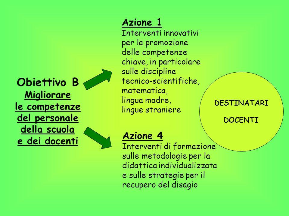 Obiettivo B Migliorare le competenze del personale della scuola e dei docenti Azione 1 Interventi innovativi per la promozione delle competenze chiave