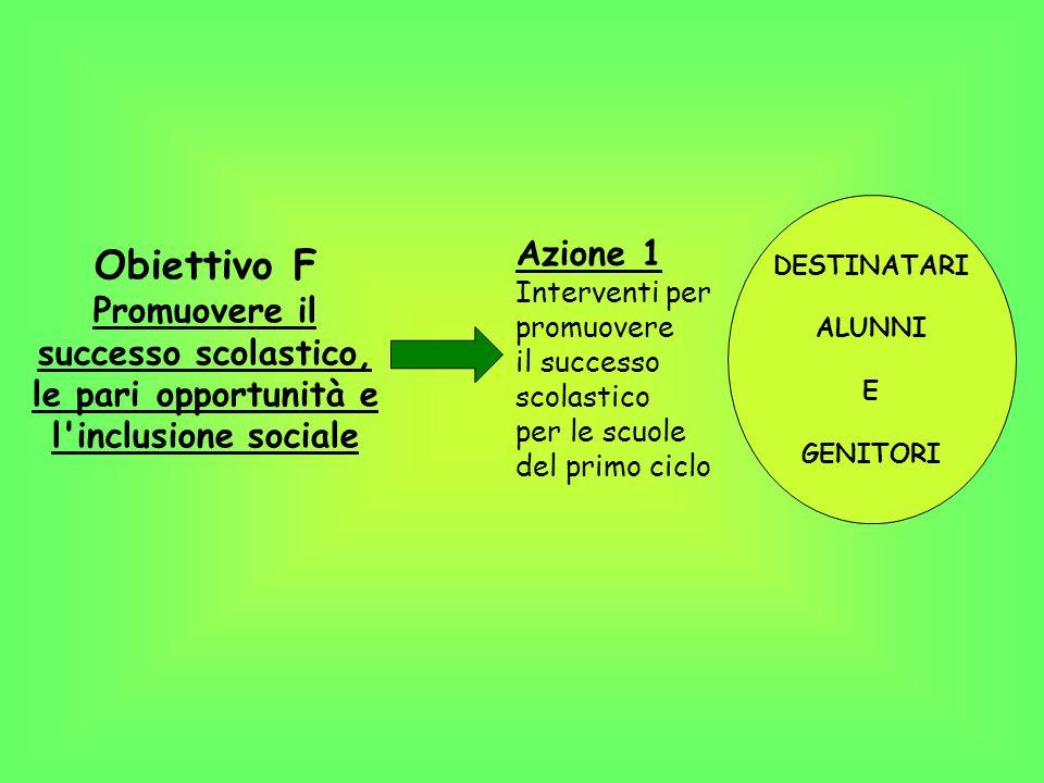 Obiettivo F Promuovere il successo scolastico, le pari opportunità e l'inclusione sociale Azione 1 Interventi per promuovere il successo scolastico pe
