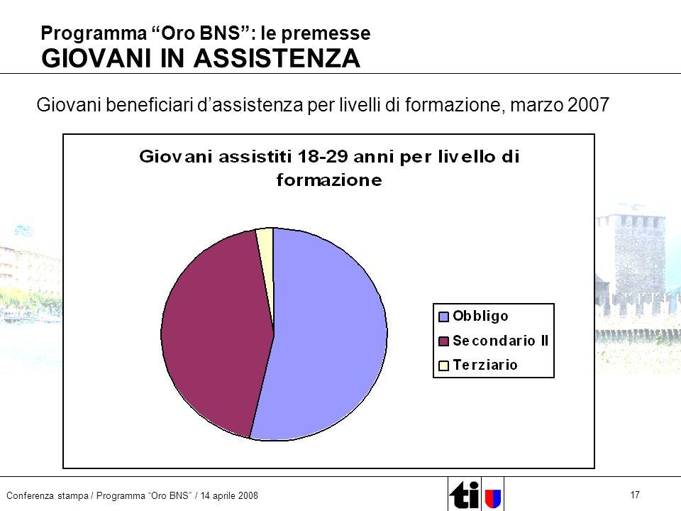 Conferenza stampa / Programma Oro BNS / 14 aprile 2008 17 Programma Oro BNS: le premesse GIOVANI IN ASSISTENZA Giovani beneficiari dassistenza per liv