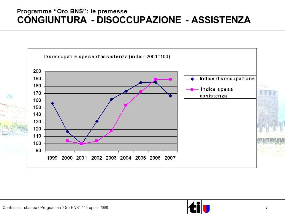 Repubblica e Cantone Ticino Dipartimento della sanità e della socialità 6501 Bellinzona fine dellintervento