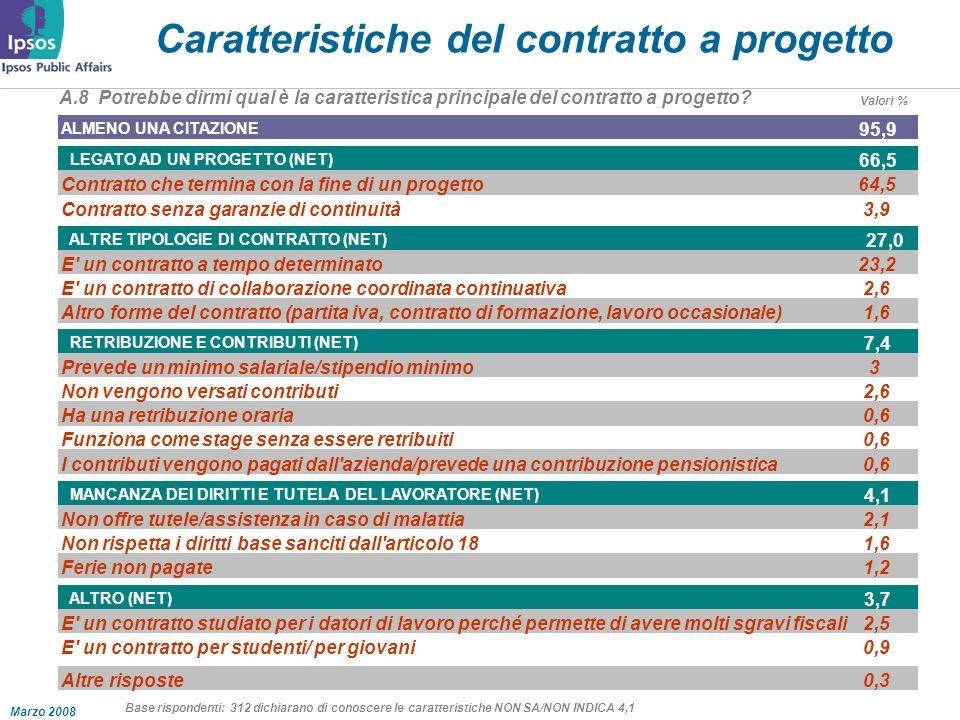 Marzo 2008 Caratteristiche del contratto a progetto A.8 Potrebbe dirmi qual è la caratteristica principale del contratto a progetto.