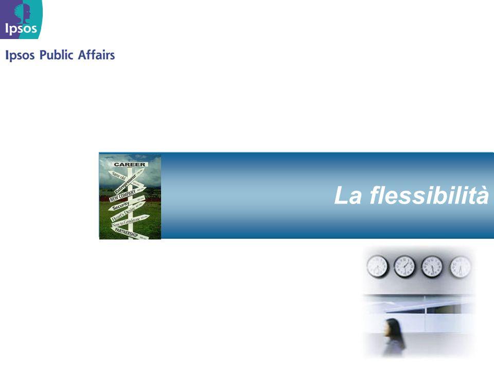 Marzo 2008 La flessibilità