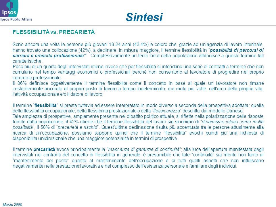 Marzo 2008 Sintesi FLESSIBILITÀ vs.