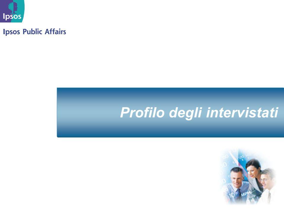 Marzo 2008 Profilo degli intervistati