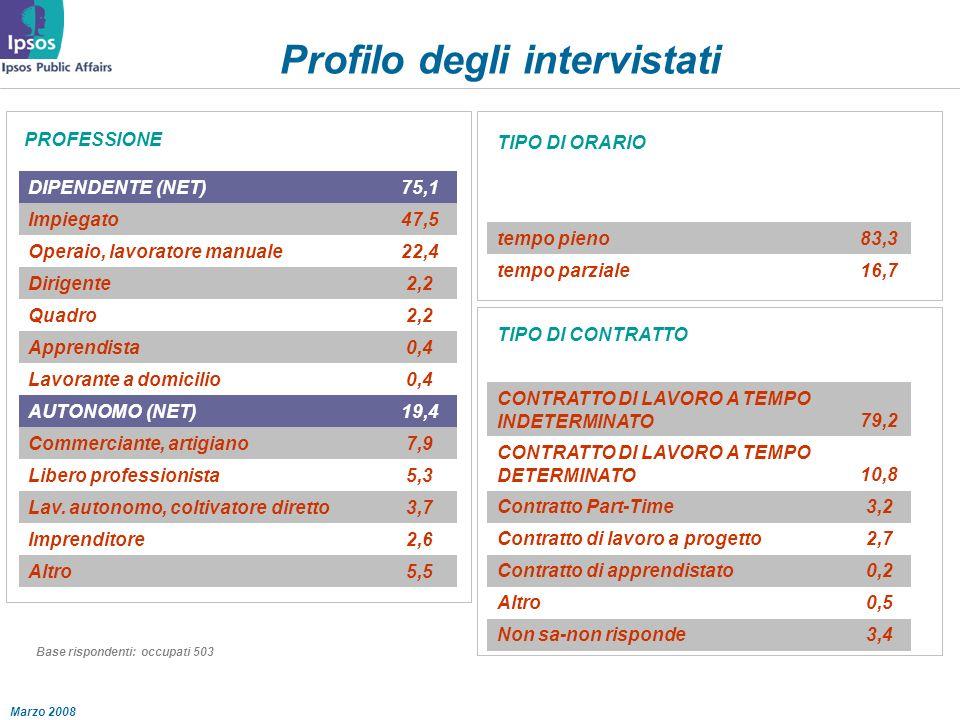 Marzo 2008 Caratteristiche del contratto interinale A.9 Potrebbe dirmi qual è la caratteristica principale del contratto di lavoro interinale.