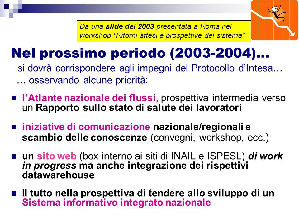 Nel prossimo periodo (2003-2004)… si dovrà corrispondere agli impegni del Protocollo dIntesa… … osservando alcune priorità: lAtlante nazionale dei flussi, prospettiva intermedia verso un Rapporto sullo stato di salute dei lavoratori iniziative di comunicazione nazionale/regionali e scambio delle conoscenze (convegni, workshop, ecc.) un sito web (box interno ai siti di INAIL e ISPESL) di work in progress ma anche integrazione dei rispettivi datawarehouse Il tutto nella prospettiva di tendere allo sviluppo di un Sistema informativo integrato nazionale Da una slide del 2003 presentata a Roma nel workshop Ritorni attesi e prospettive del sistema