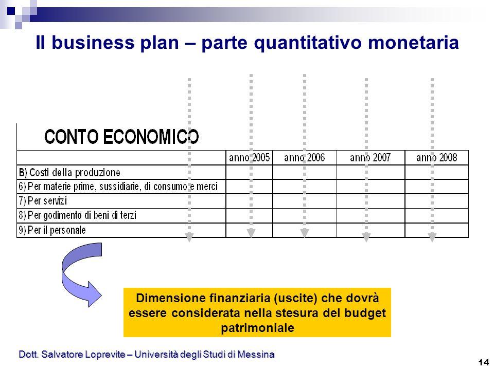 Dott. Salvatore Loprevite – Università degli Studi di Messina 14 Il business plan – parte quantitativo monetaria Dimensione finanziaria (uscite) che d