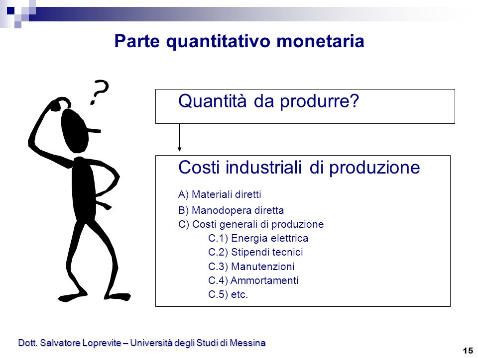 Dott. Salvatore Loprevite – Università degli Studi di Messina 15 Quantità da produrre? Parte quantitativo monetaria Costi industriali di produzione A)