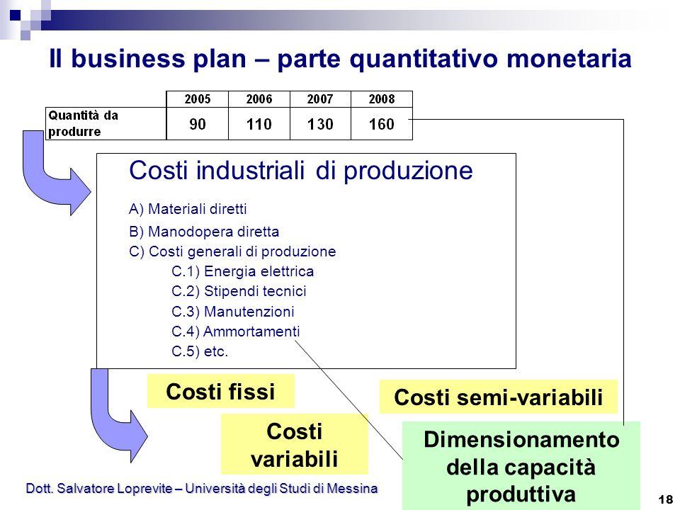Dott. Salvatore Loprevite – Università degli Studi di Messina 18 Il business plan – parte quantitativo monetaria Costi industriali di produzione A) Ma