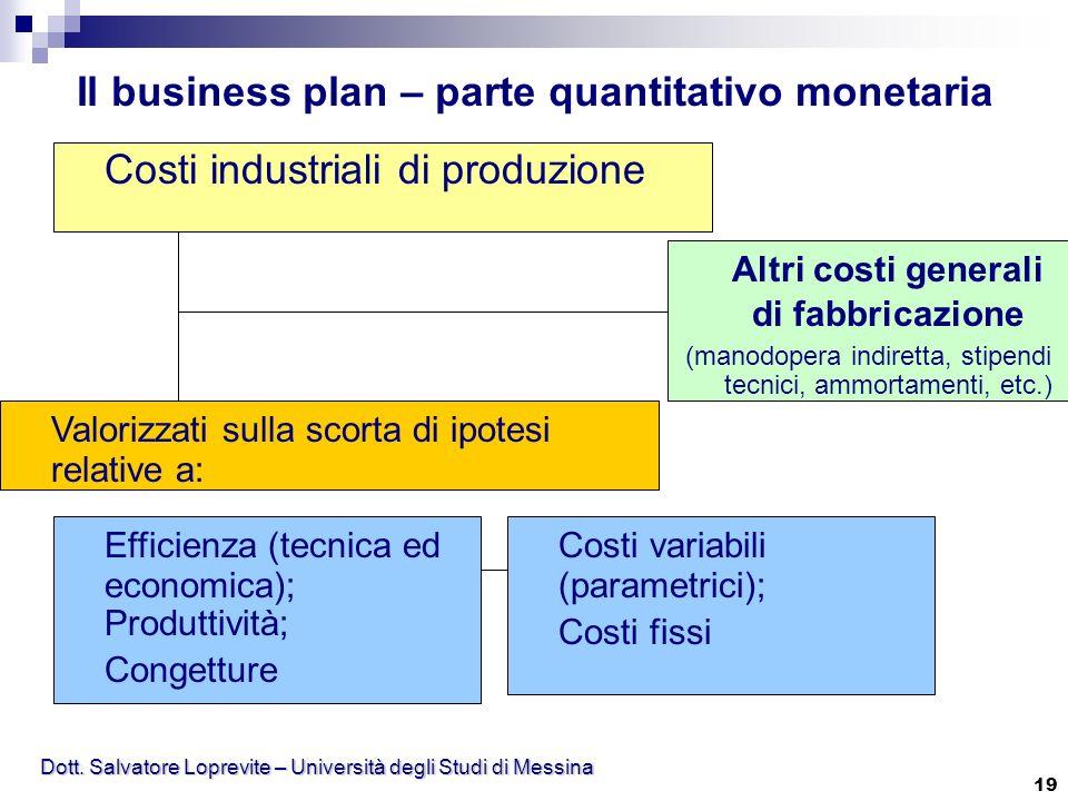 Dott. Salvatore Loprevite – Università degli Studi di Messina 19 Il business plan – parte quantitativo monetaria Costi industriali di produzione Altri