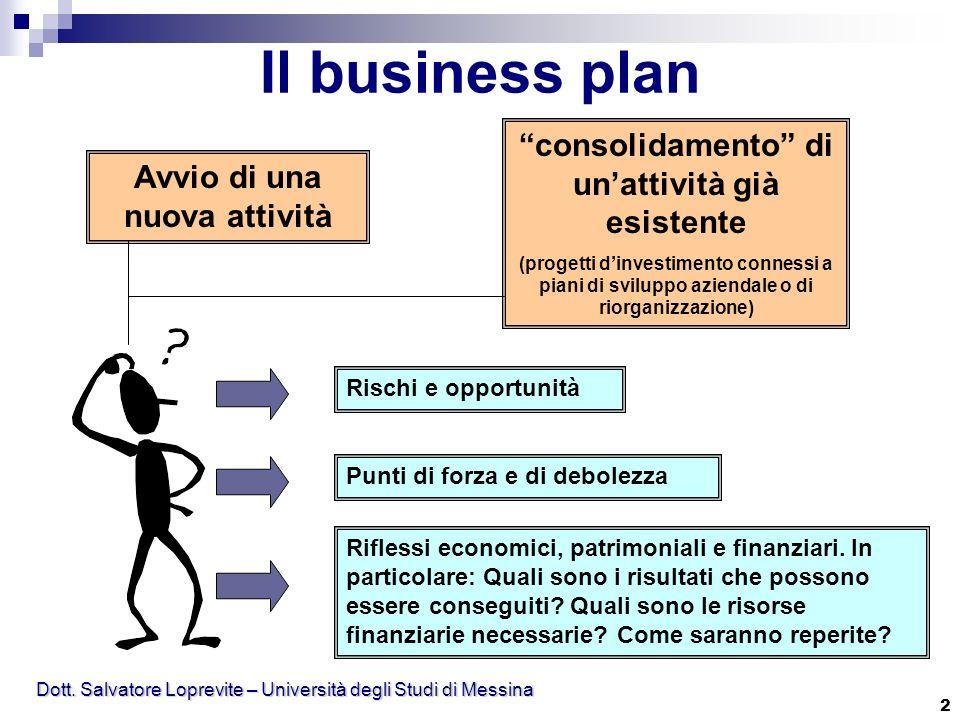 Dott. Salvatore Loprevite – Università degli Studi di Messina 2 Il business plan Avvio di una nuova attività consolidamento di unattività già esistent