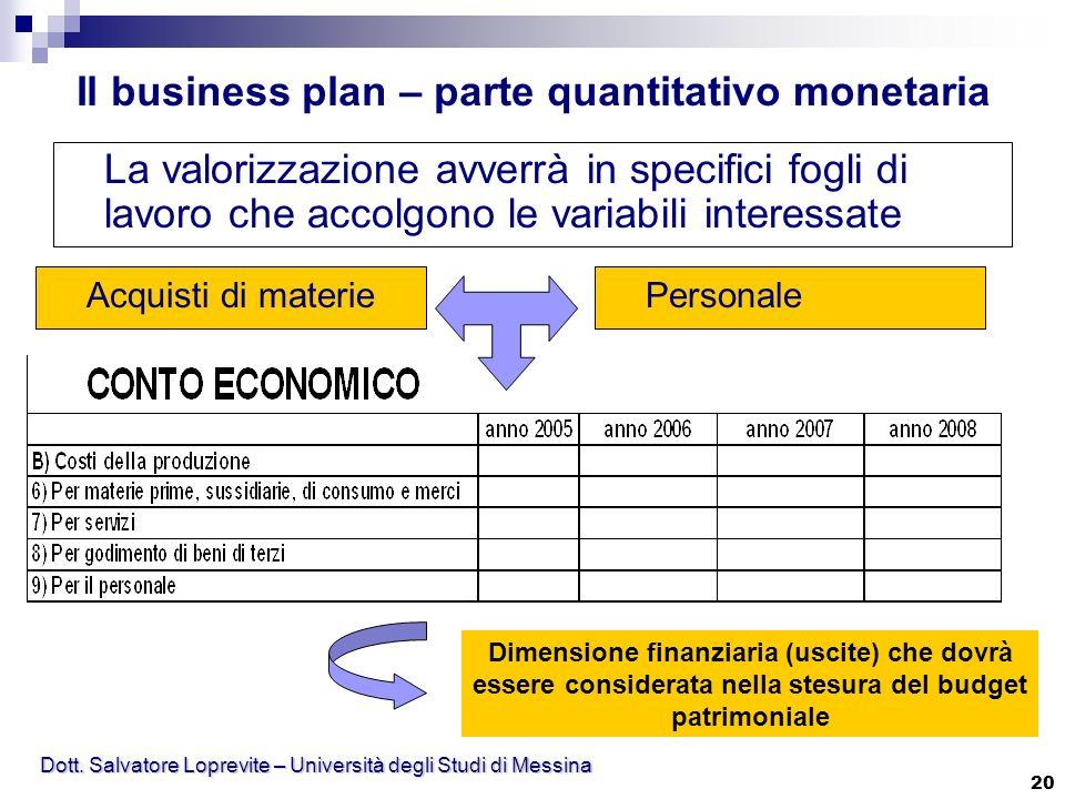 Dott. Salvatore Loprevite – Università degli Studi di Messina 20 La valorizzazione avverrà in specifici fogli di lavoro che accolgono le variabili int