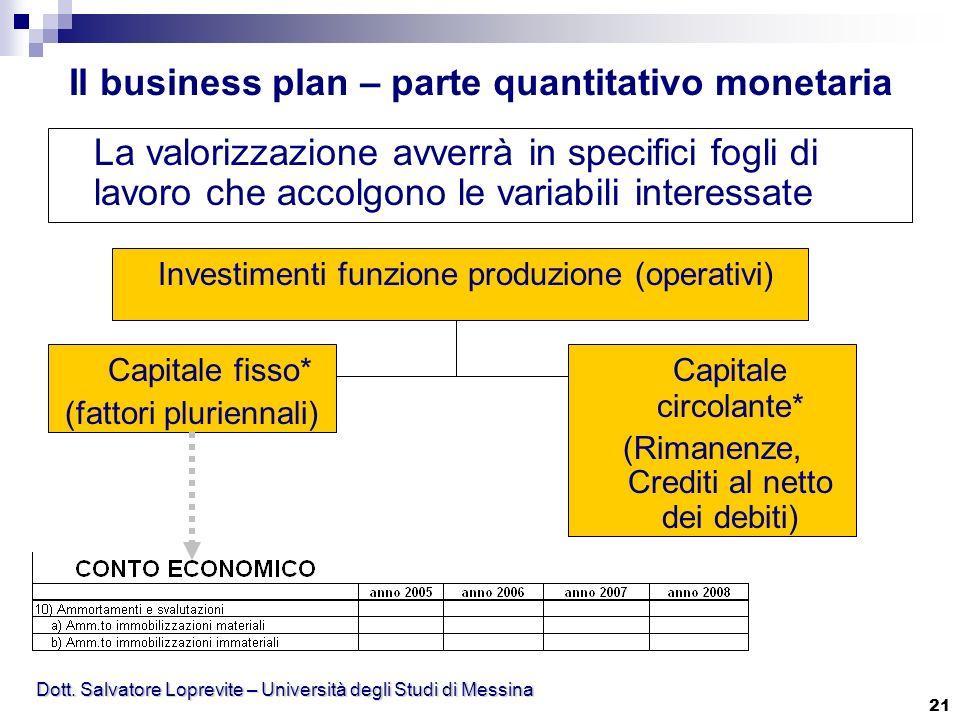 Dott. Salvatore Loprevite – Università degli Studi di Messina 21 La valorizzazione avverrà in specifici fogli di lavoro che accolgono le variabili int