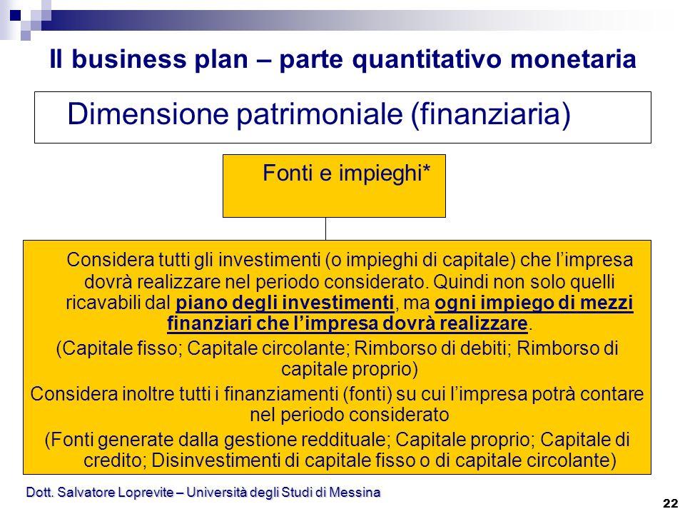 Dott. Salvatore Loprevite – Università degli Studi di Messina 22 Dimensione patrimoniale (finanziaria) Il business plan – parte quantitativo monetaria
