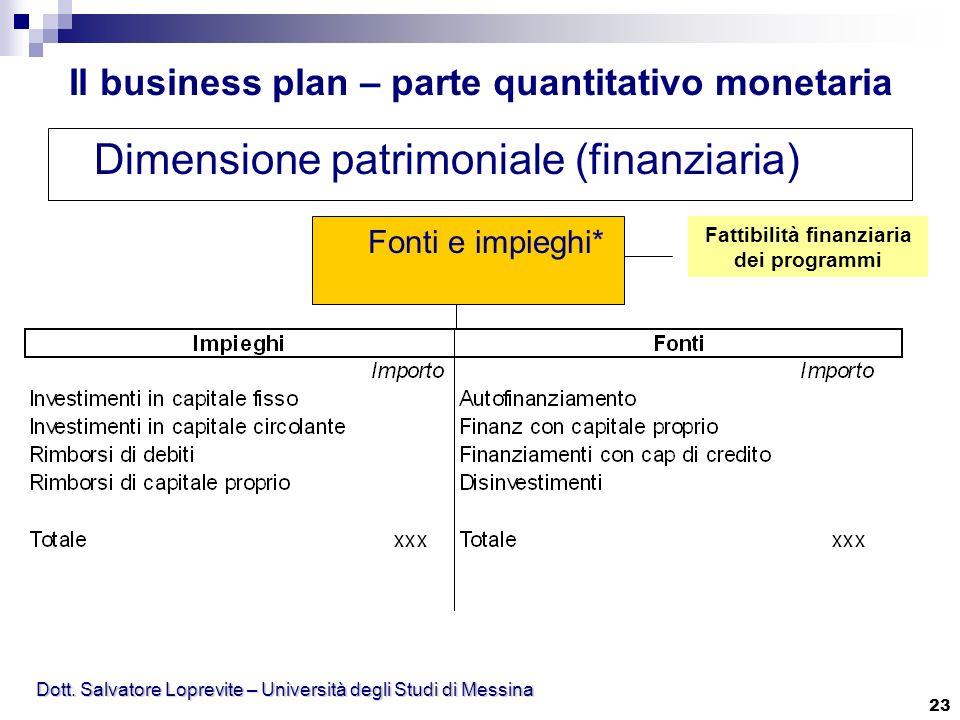 Dott. Salvatore Loprevite – Università degli Studi di Messina 23 Dimensione patrimoniale (finanziaria) Il business plan – parte quantitativo monetaria