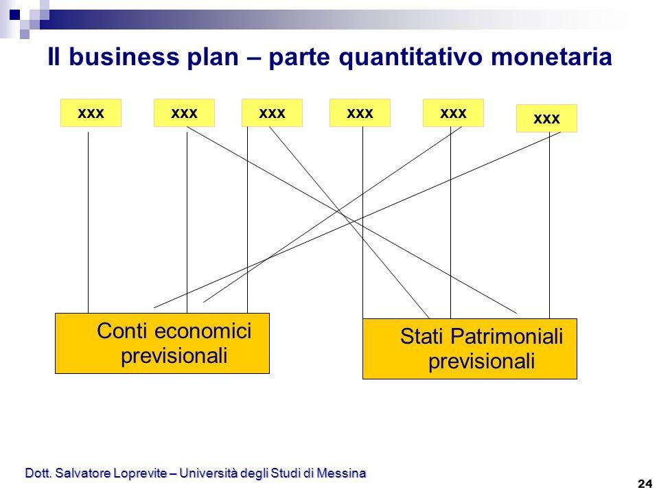 Dott. Salvatore Loprevite – Università degli Studi di Messina 24 Il business plan – parte quantitativo monetaria xxx Conti economici previsionali Stat