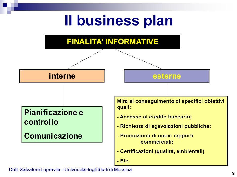Dott. Salvatore Loprevite – Università degli Studi di Messina 3 Il business plan interne Pianificazione e controllo Comunicazione esterne Mira al cons