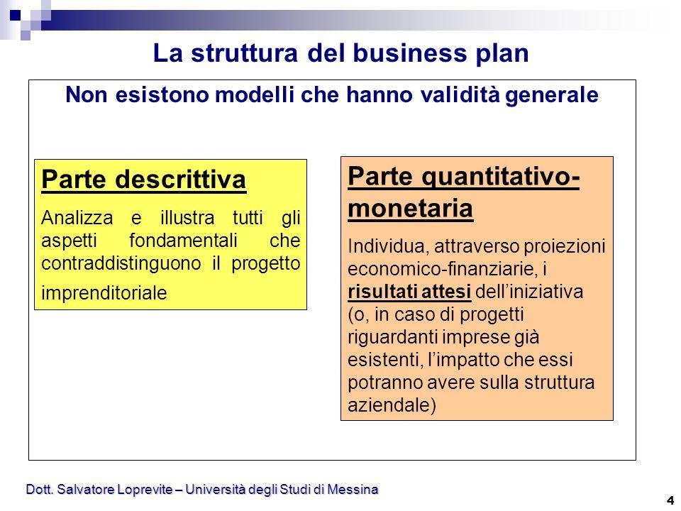 Dott. Salvatore Loprevite – Università degli Studi di Messina 4 Non esistono modelli che hanno validità generale La struttura del business plan Parte