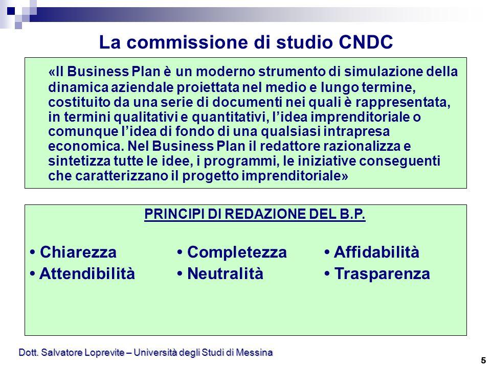 Dott. Salvatore Loprevite – Università degli Studi di Messina 5 «Il Business Plan è un moderno strumento di simulazione della dinamica aziendale proie