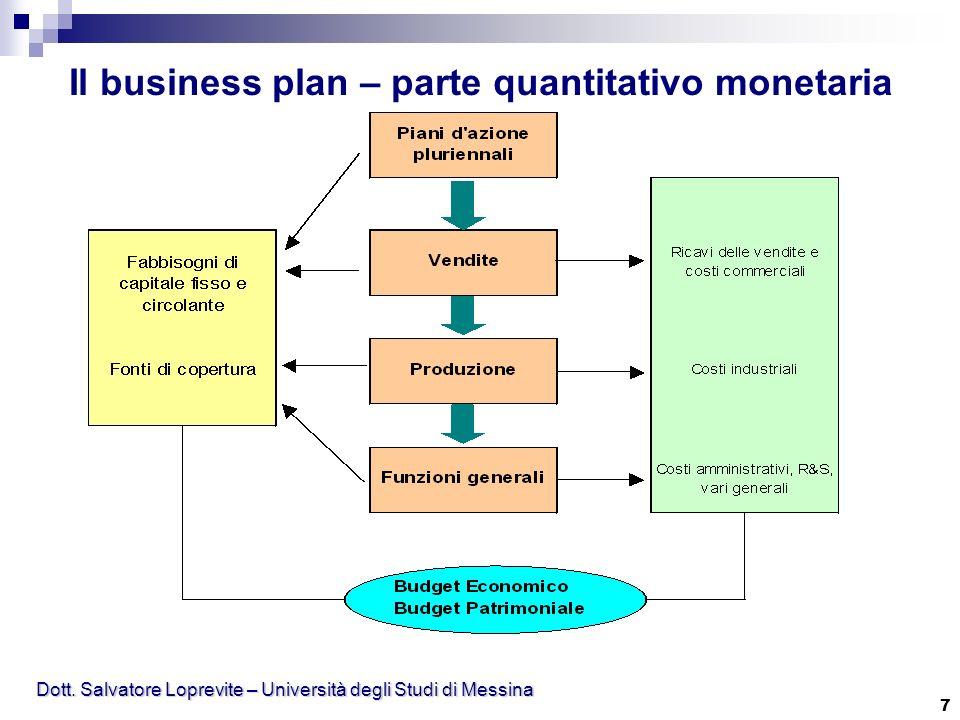 Dott. Salvatore Loprevite – Università degli Studi di Messina 7 Il business plan – parte quantitativo monetaria