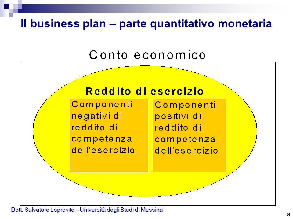 Dott. Salvatore Loprevite – Università degli Studi di Messina 8 Il business plan – parte quantitativo monetaria