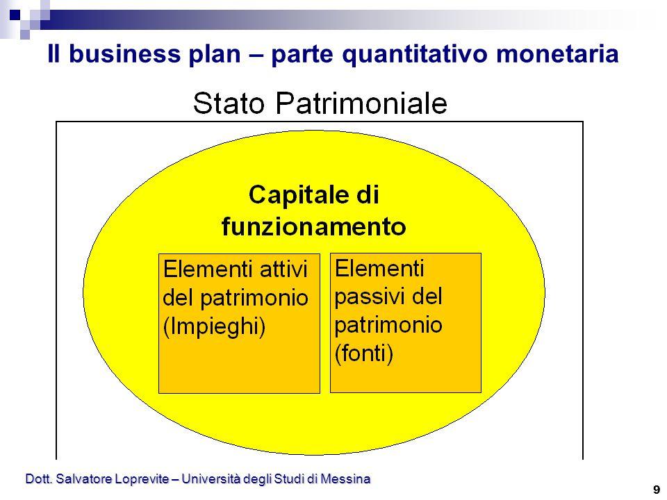 Dott. Salvatore Loprevite – Università degli Studi di Messina 9 Il business plan – parte quantitativo monetaria