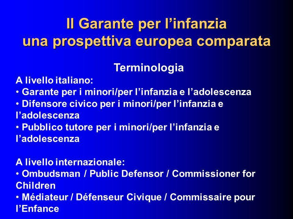 Il Garante per linfanzia una prospettiva europea comparata Terminologia A livello italiano: Garante per i minori/per linfanzia e ladolescenza Difensor